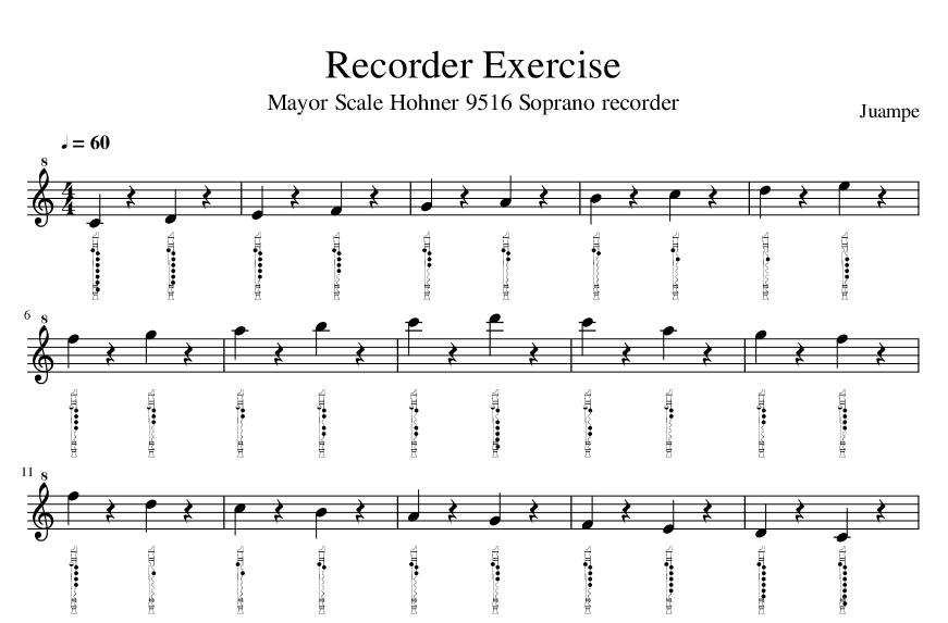 Hohner Soprano Recorder German Fingering Api 2x Musescore