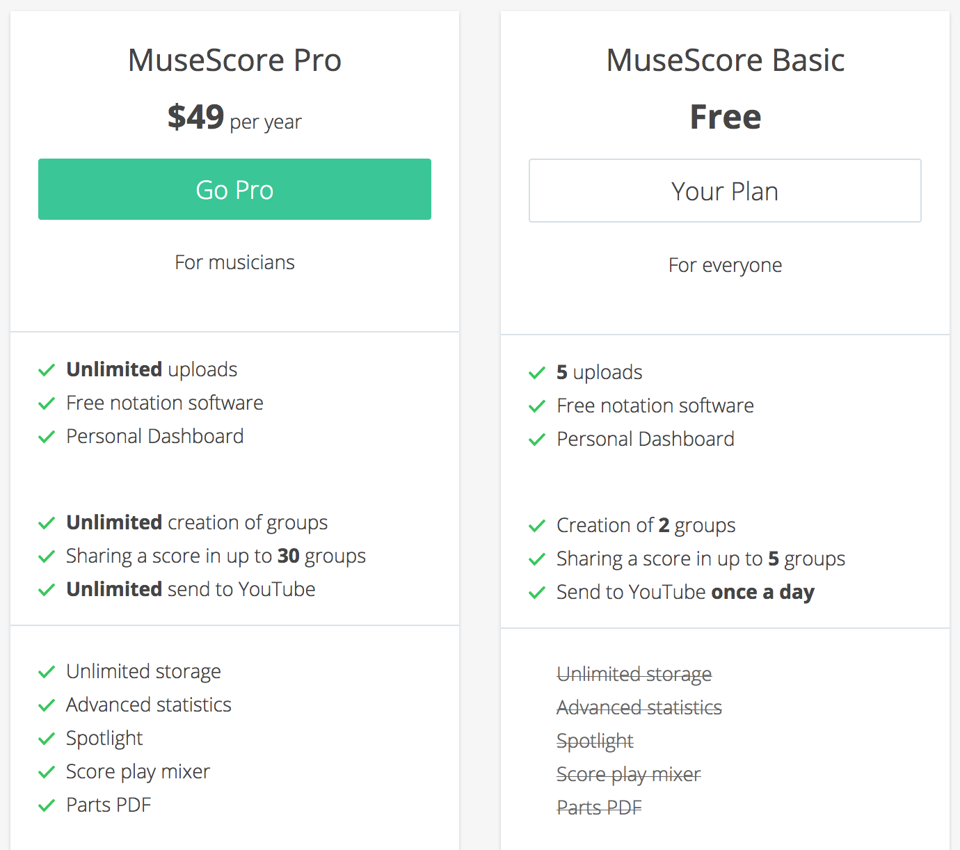 Score Play Mixer and Pro Accounts? | MuseScore