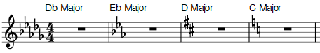 Default key signature changes