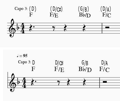 Guitar Chords With Capo Above Regular Chord Musescore