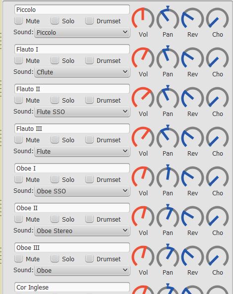 Symphonic Sounds | MuseScore