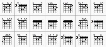 Fretboard diagrams palette