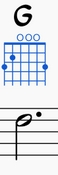 Inserted diagram and chord symbol