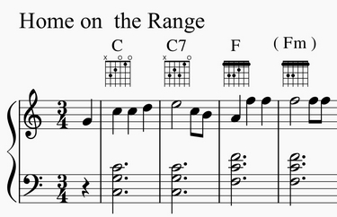 Fretboard Diagrams example