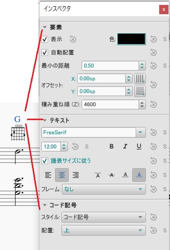 Generated chord symbol for Fretboard Diagram