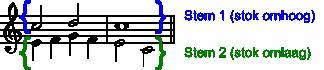 Notenbalk met verschillende stemmen