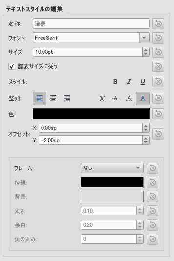 Text Styles dialog showing the text properties for staff text