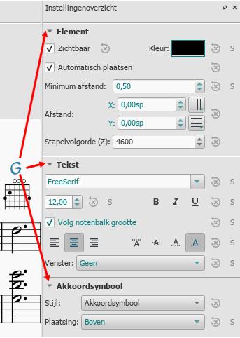 Akkoordsymbool gegenereerd voor fretborddiagram
