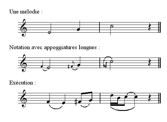 Appoggiature_longue.FR_.png