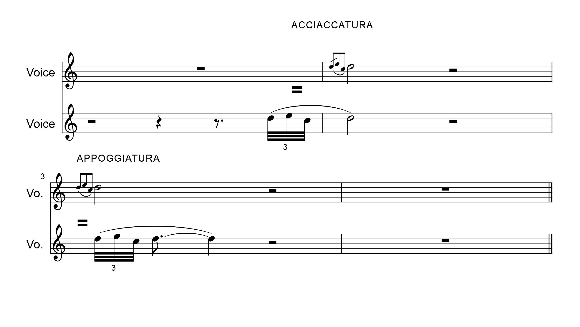 how to add acciaccatura in musescore