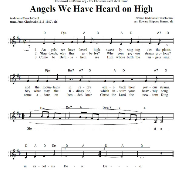 Angels We Have Heard On High Guitar Chords