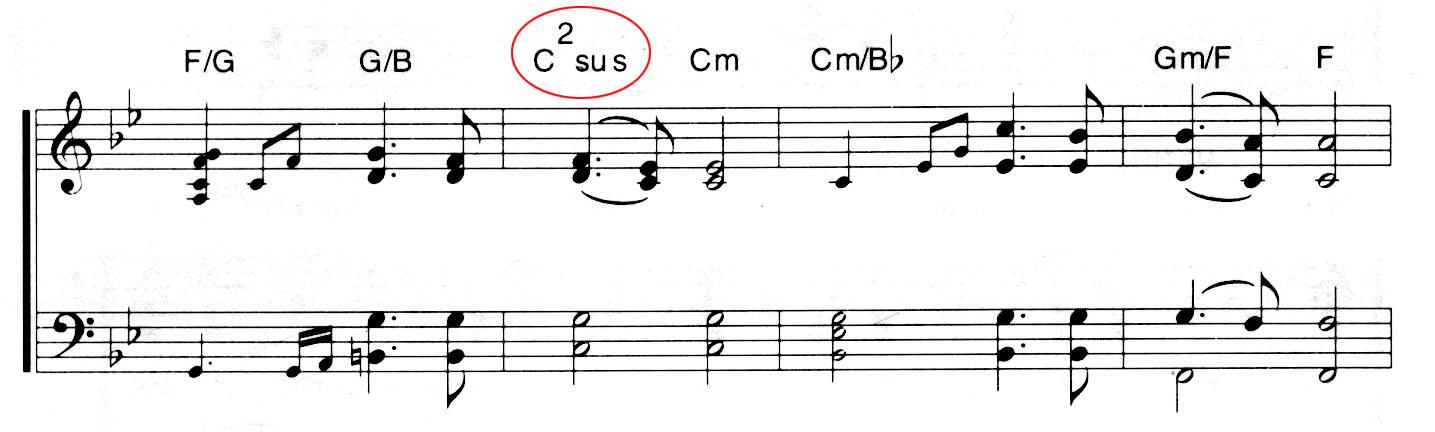 C2sus Chord Display Musescore