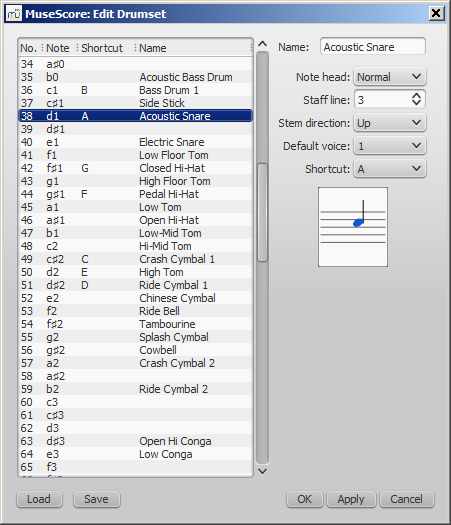 Edit Drumset dialog