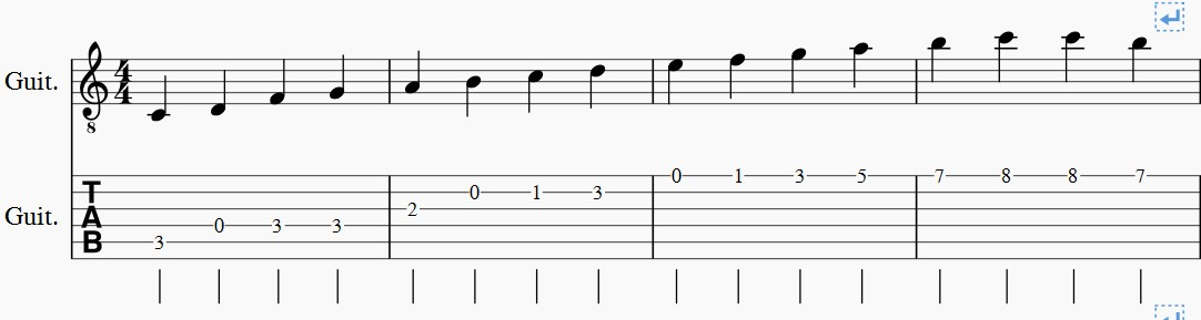 Guitar guitar major scales tabs : C Major Scale Tabs distribution haywire. | MuseScore