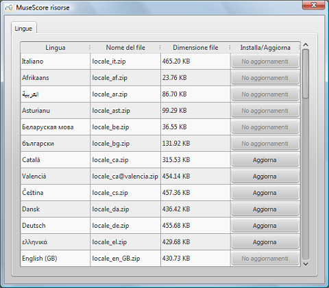 Dialog: Help / Resource Manager