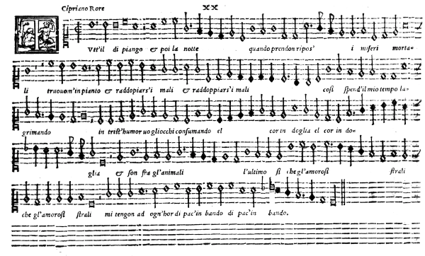 Symbols And Notes In Early Music Musescore