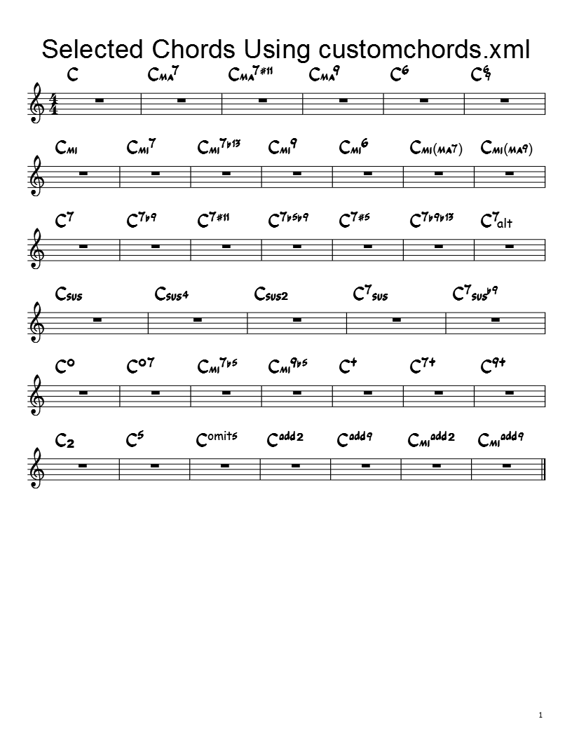 New customizable xml file for chord symbols musescore chordsymbols 1 biocorpaavc Choice Image