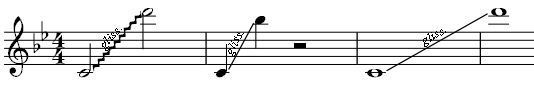 glissandos with straight or wiggly lines