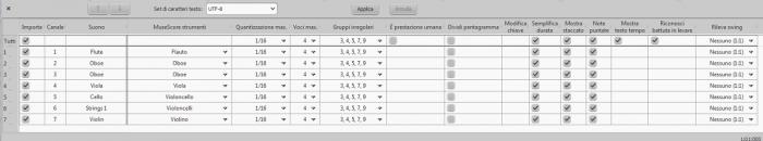 MIDI Import Panel