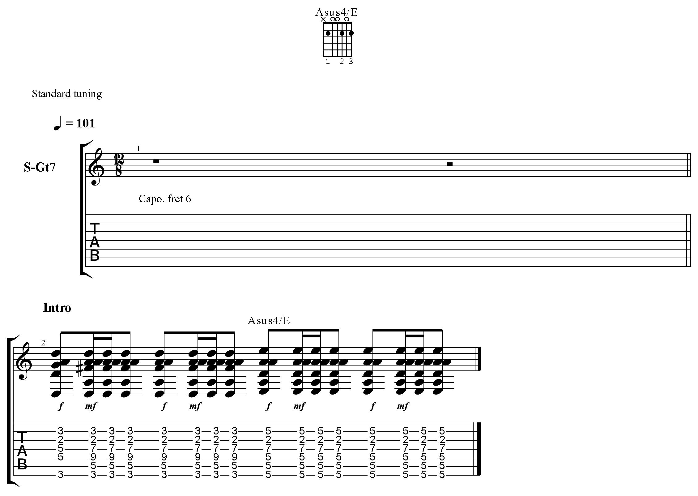 Tabs do not properly support transposition musescore 47526 guitar pro liteg hexwebz Gallery
