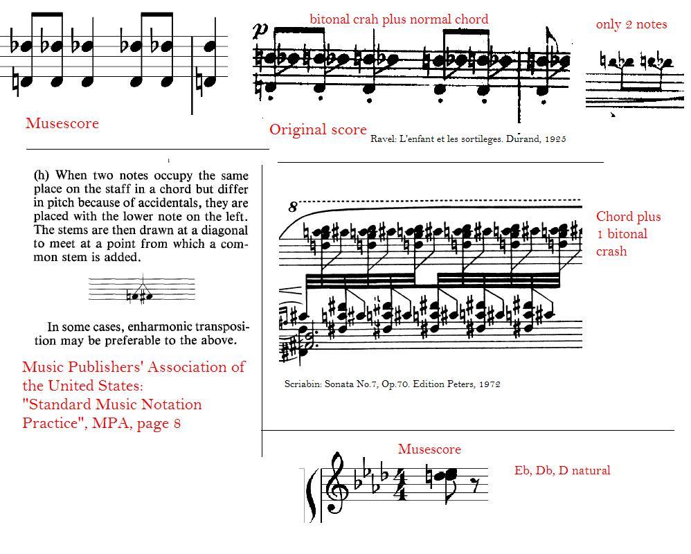 Bitonal chords eg g plus gb musescore jpg 13309 kb hexwebz Gallery