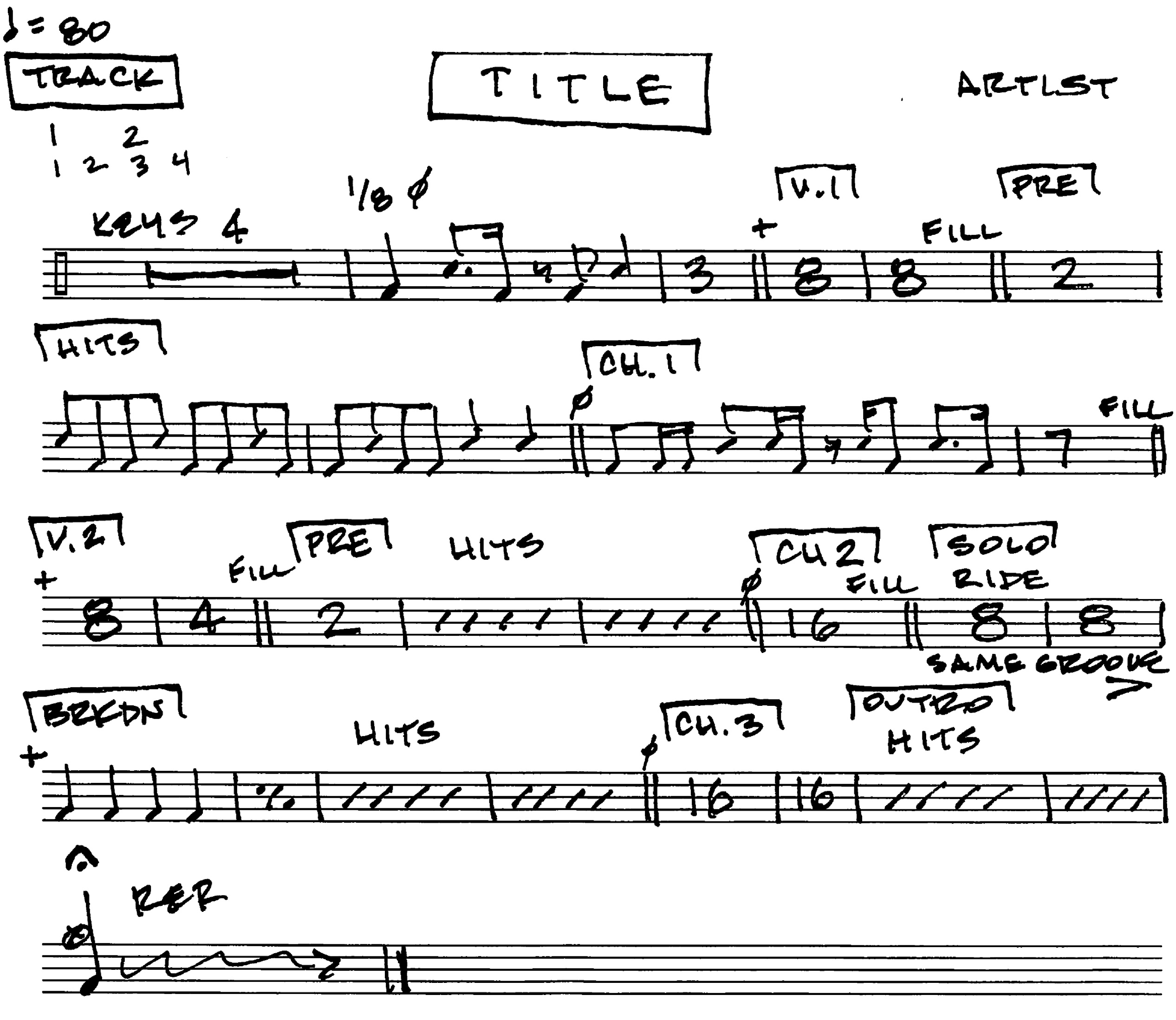 Add a two measure repeat sign musescore buycottarizona