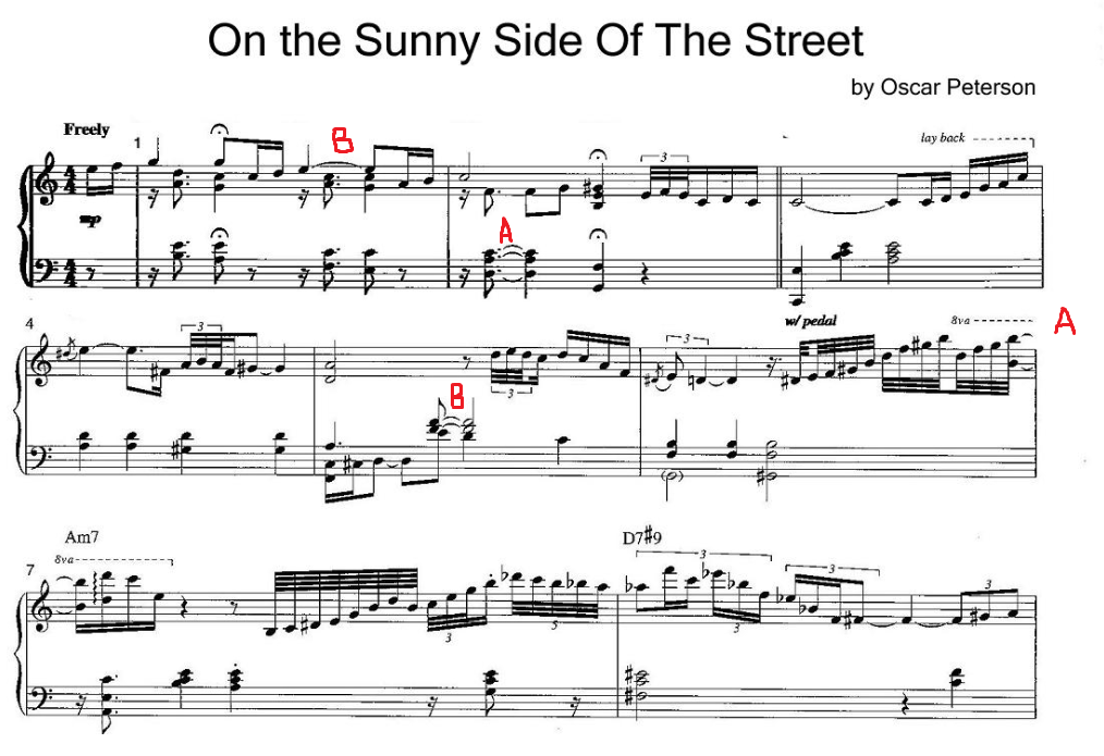 Ties Difficult To Get Right Musescore