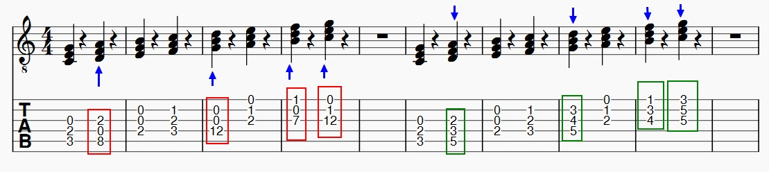 Some chords are wrong in linked Tab staff if the entry is made from ...