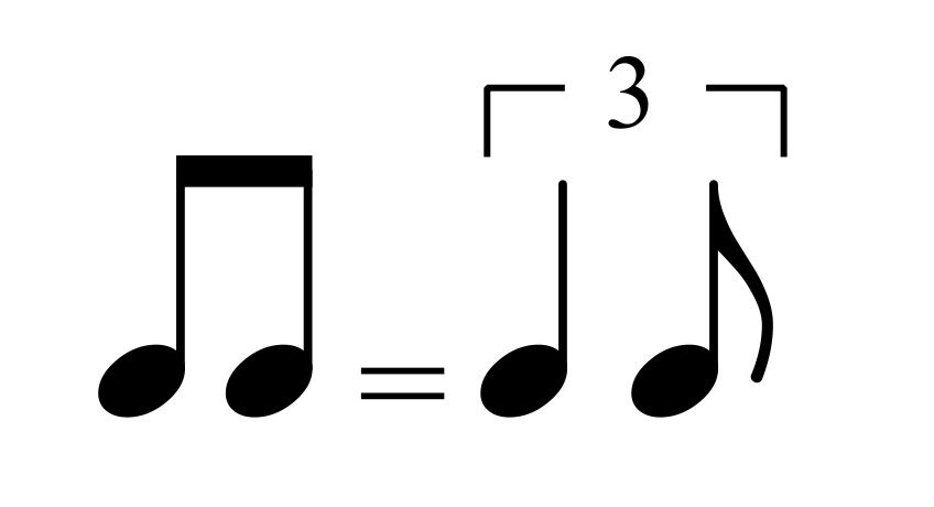 Add Special Characters For Creating The Swing Symbol Musescore