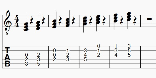 Some Chords Are Wrong In Linked Tab Staff If The Entry Is Made From