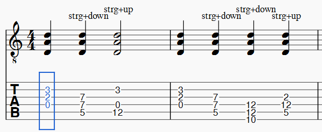 Chords Did Not Change Down And Up All Strings In Tabulatur Musescore