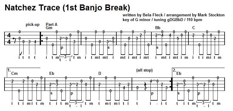 Banjo : 6 string banjo chords 6 String plus 6 String Banjo' 6 ...