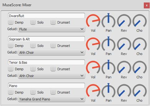 De mixer heeft knoppen voor iedere partij