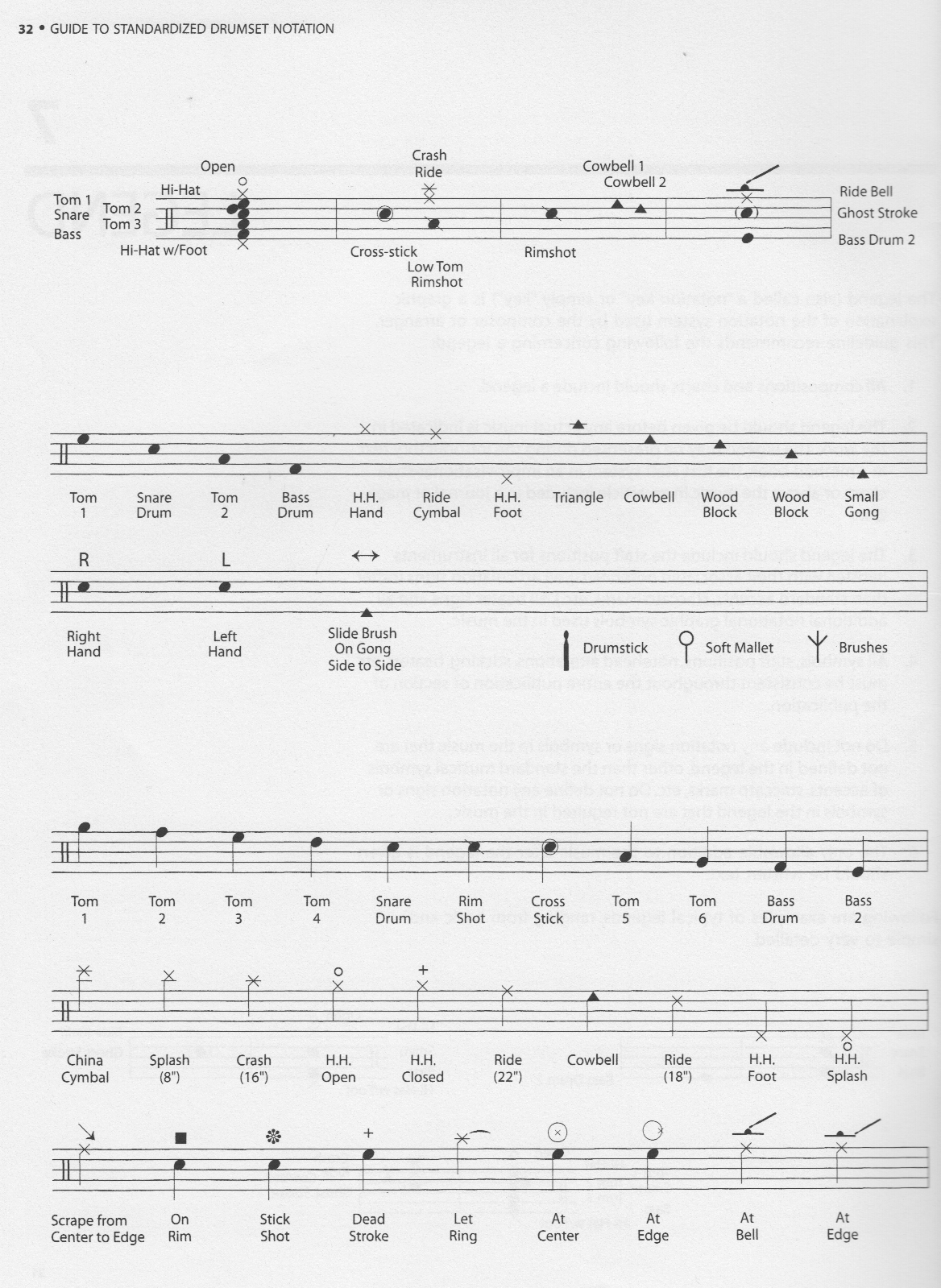 Changing the default 5-line drumset | MuseScore