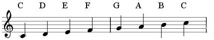 Noty: C, D, E, F, G, A, B, C