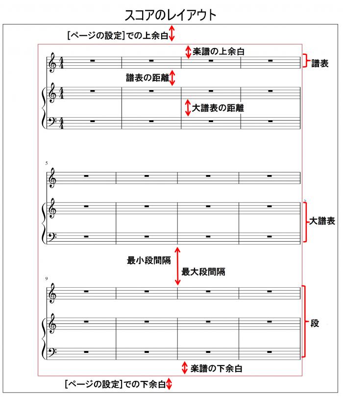 score_layout_jp.png