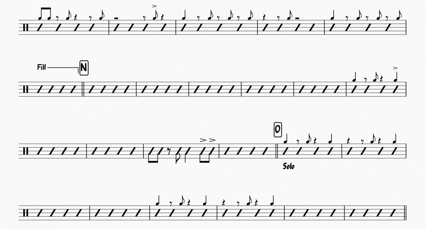 Rhythmic slash notation for drumset in MuseScore