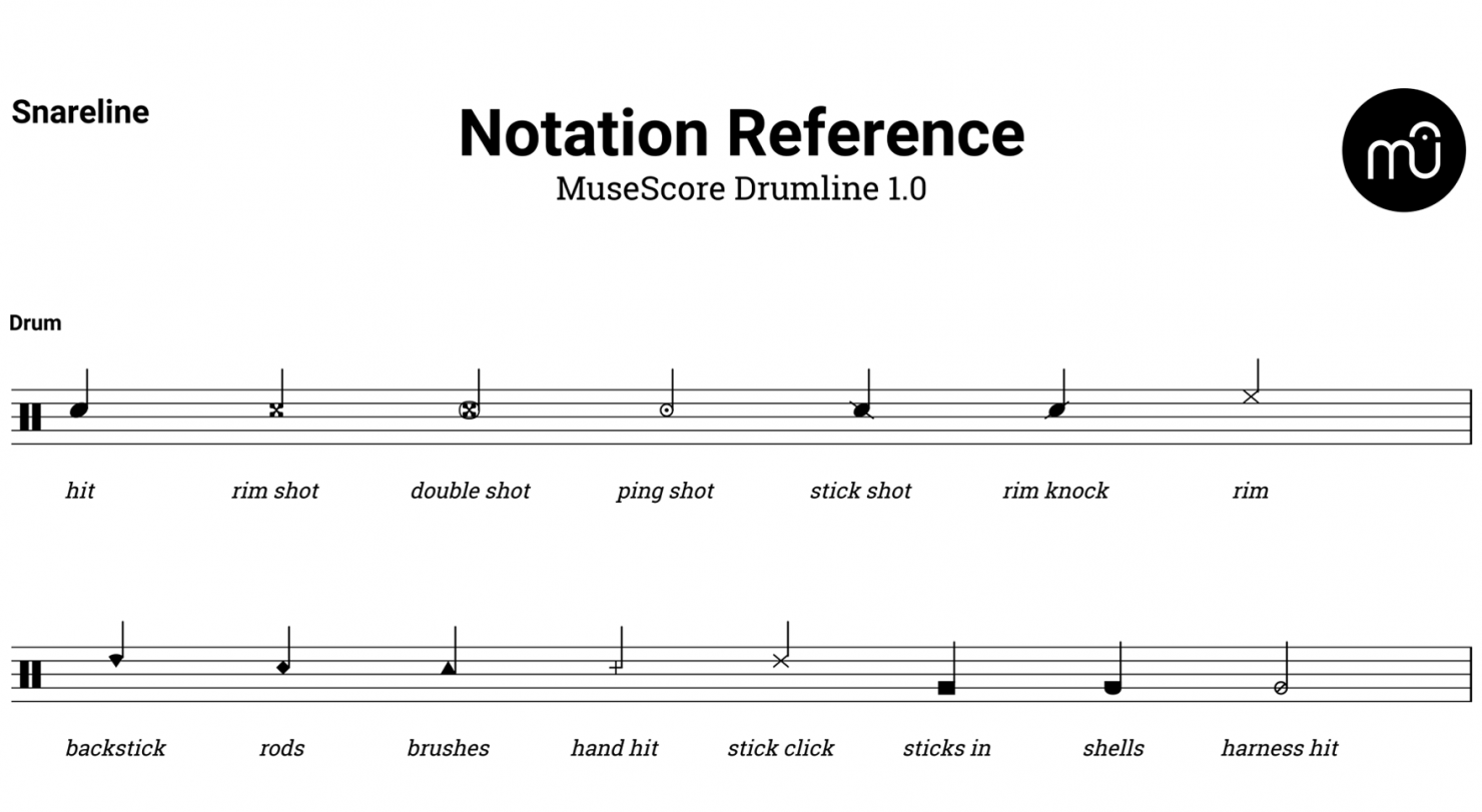 Image of snare drum notation reference