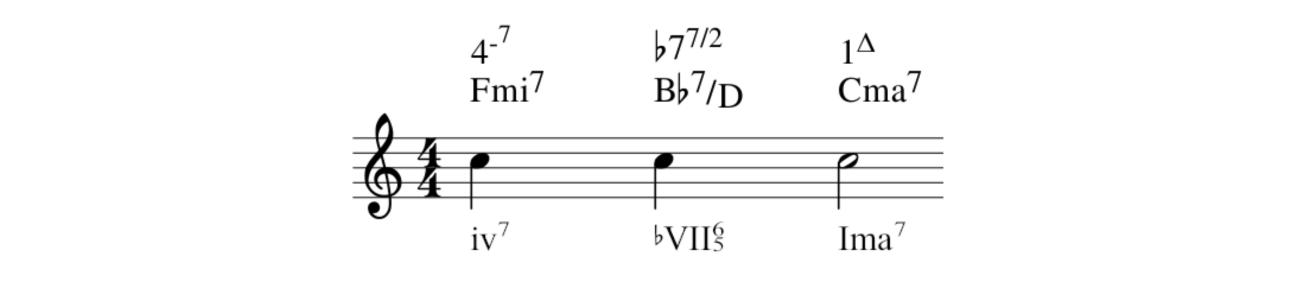 MuseScore 3.3 RNA
